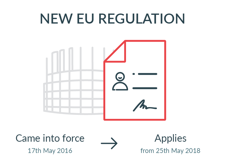new eu regulations