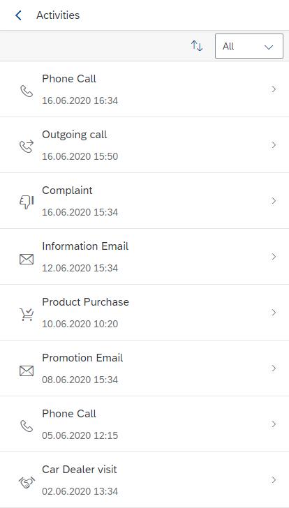zarządzanie sprzedażą przy pomocy SAP Cloud Platform
