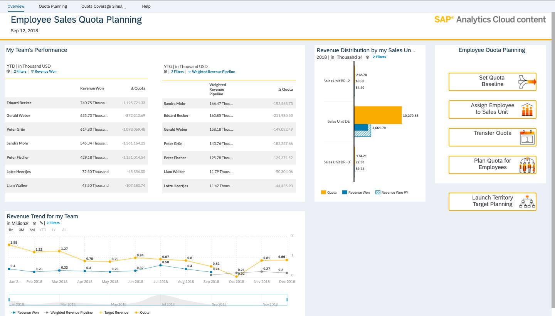 SAP Analytics Cloud dashboard – employee sales quota planning