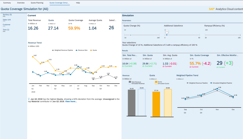SAP Analytics Cloud dashboard – quota coverage simulation